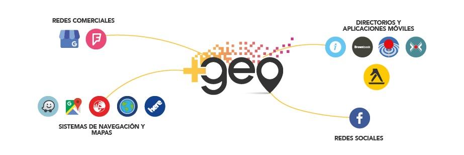 geo-sin-plus-1